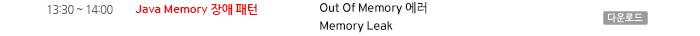 Java Memory