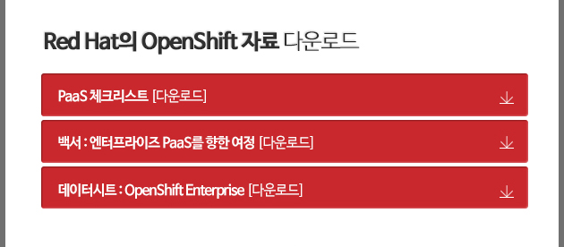 Redhat OpenShift Campaign